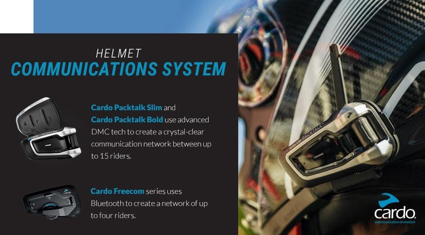 Helmet Communications System