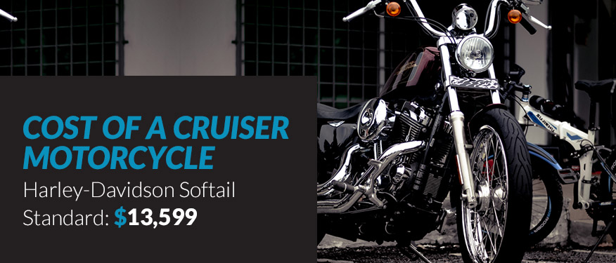 Cost of a Cruiser Motorcycle