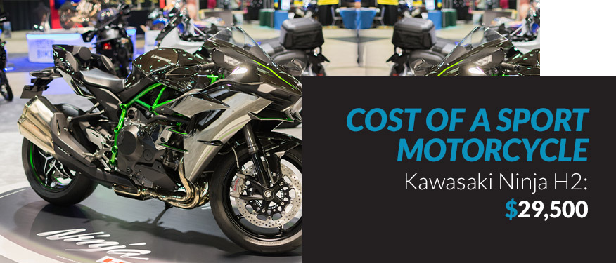 Cost of a Sport Motorcycle