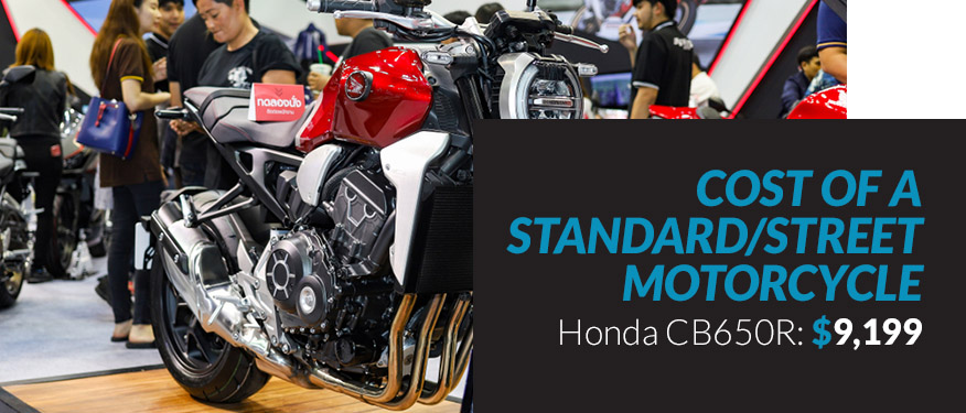 Cost of a Standard Street Motorcycle
