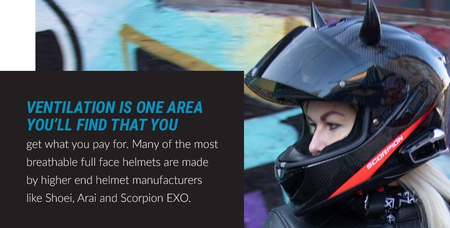 helmet ventilation manufacturers